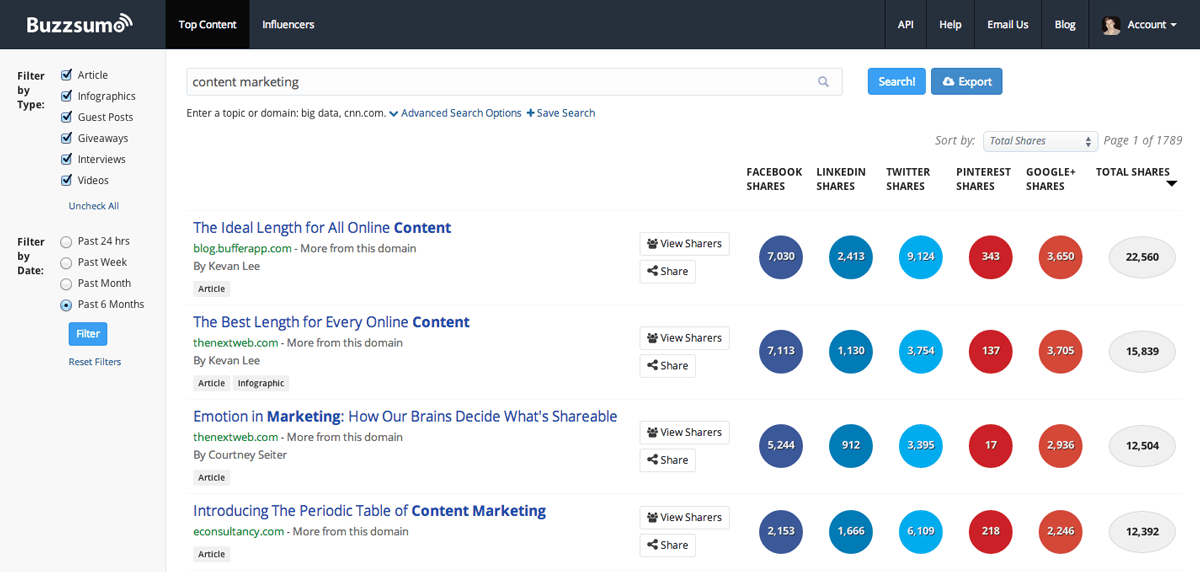Free social media tool: BuzzSumo