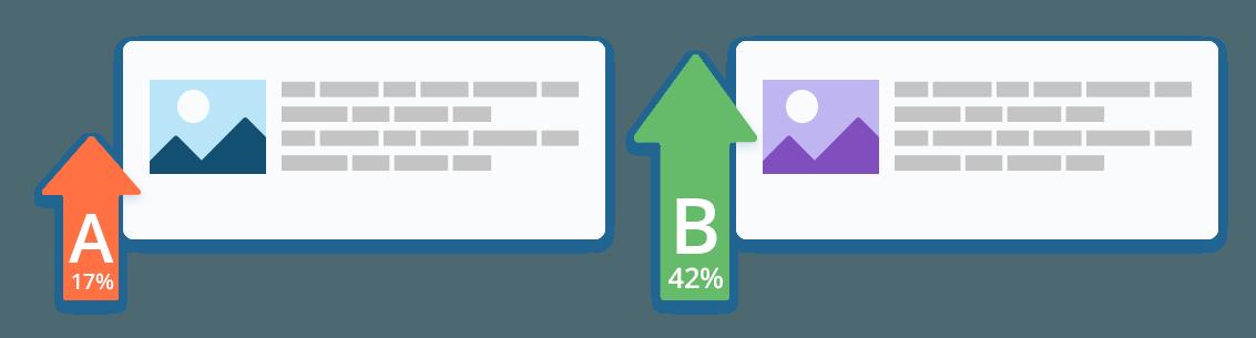 A/B test social posts